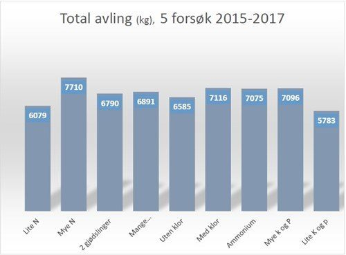 Roedkaal ag fig 2